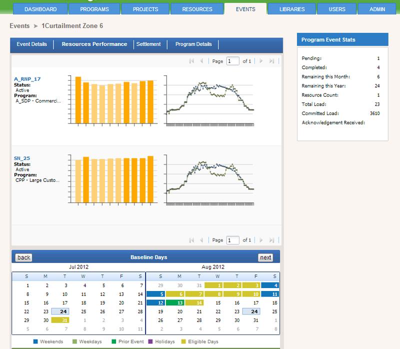 Demand Energy Monitoring Software : Ienergy demand response nexant