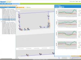 Grid360 Load Profiles