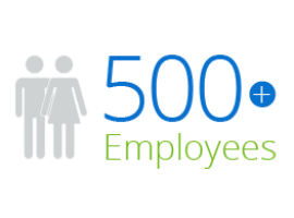 500+ Nexant employees