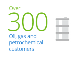 Over 300 Oil, gas, and petrochemical customers